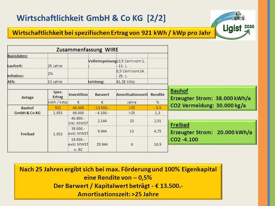 Wirtschaftlichkeit GmbH & Co KG [2/2]
